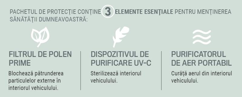 pachet protectie Jeep: filtru, dispozitiv purificare aer, purificator aer